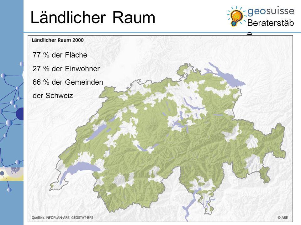 Beraterstäb e Ländlicher Raum 77 % der Fläche 27 % der Einwohner 66 % der Gemeinden der Schweiz