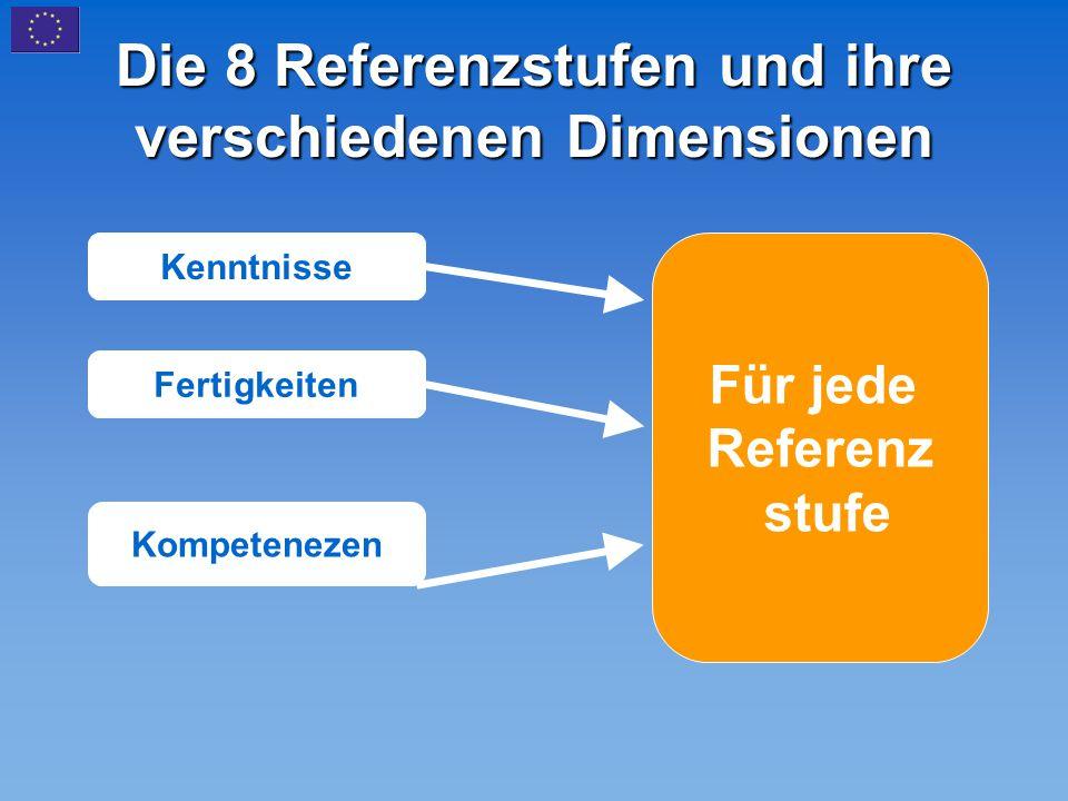 Die 8 Referenzstufen und ihre verschiedenen Dimensionen Für jede Referenz stufe Kenntnisse Fertigkeiten Kompetenezen