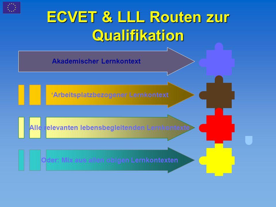 ECVET & LLL Routen zur Qualifikation Oder: Mix aus allen obigen Lernkontexten 'Arbeitsplatzbezogener Lernkontext Alle relevanten lebensbegleitenden Le
