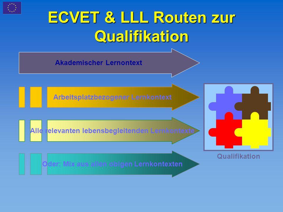 ECVET & LLL Routen zur Qualifikation Oder: Mix aus allen obigen Lernkontexten Arbeitsplatzbezogener Lernkontext Alle relevanten lebensbegleitenden Ler