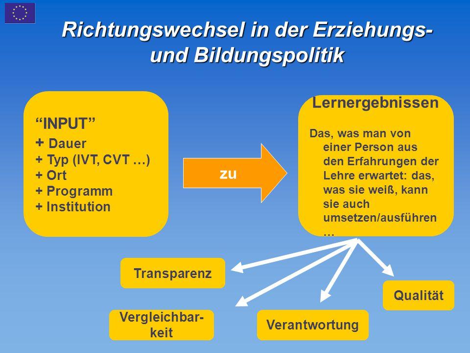 """Richtungswechsel in der Erziehungs- und Bildungspolitik """"INPUT"""" + Dauer + Typ (IVT, CVT …) + Ort + Programm + Institution Lernergebnissen Das, was man"""