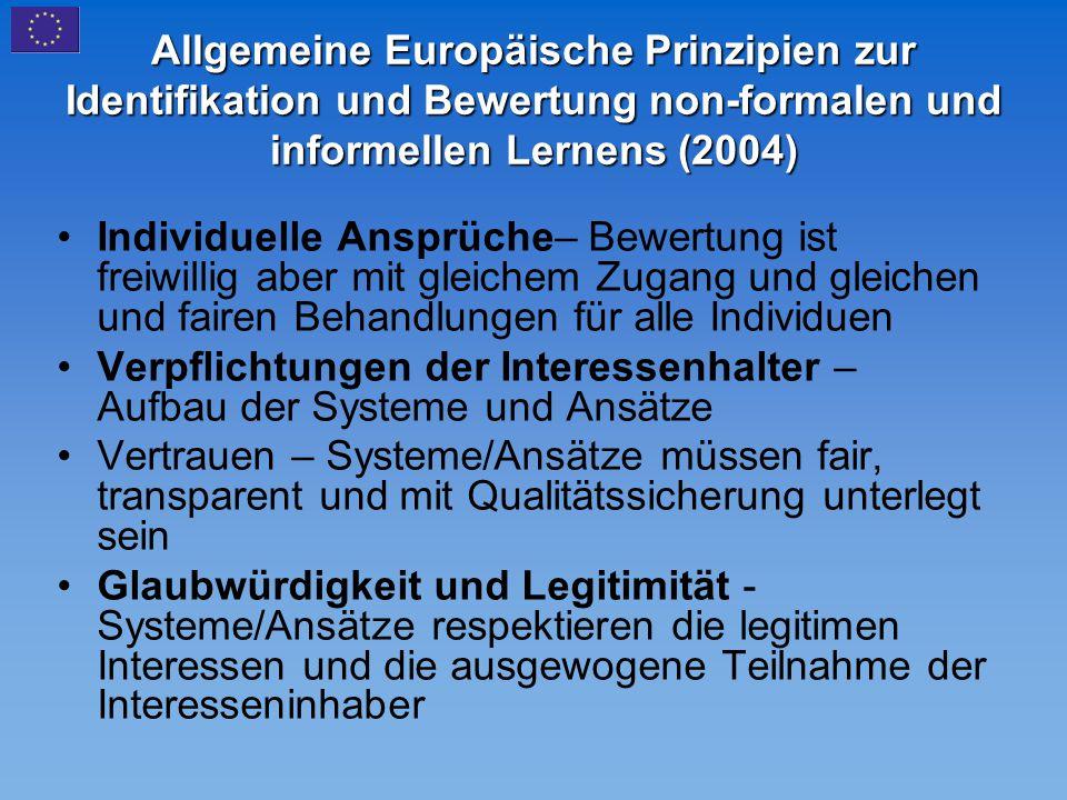 Initiatives soutenues par le Conseil Eine Europäische Bestandsaufnahme der Identifikation und Bewertung non-formalen und informellen Lernens, um den Erfahrungsaustausch und gegenseitiges Lernen zu unterstützen Alle Mitgliedstaaten der EU befinden sich im Prozess der Entwicklung von Systemen und Verfahren zur Bewertung Bestandsaufnahme erhältlich unter: http://ec.europa.eu/education/policies/2010/ http://www.ecotec.com/europeaninventory/2005.html Initiativen, die vom Rat unterstützt werden