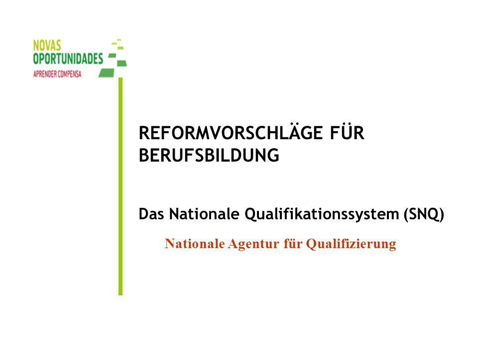 REFORMVORSCHLÄGE FÜR BERUFSBILDUNG Das Nationale Qualifikationssystem (SNQ) Nationale Agentur für Qualifizierung
