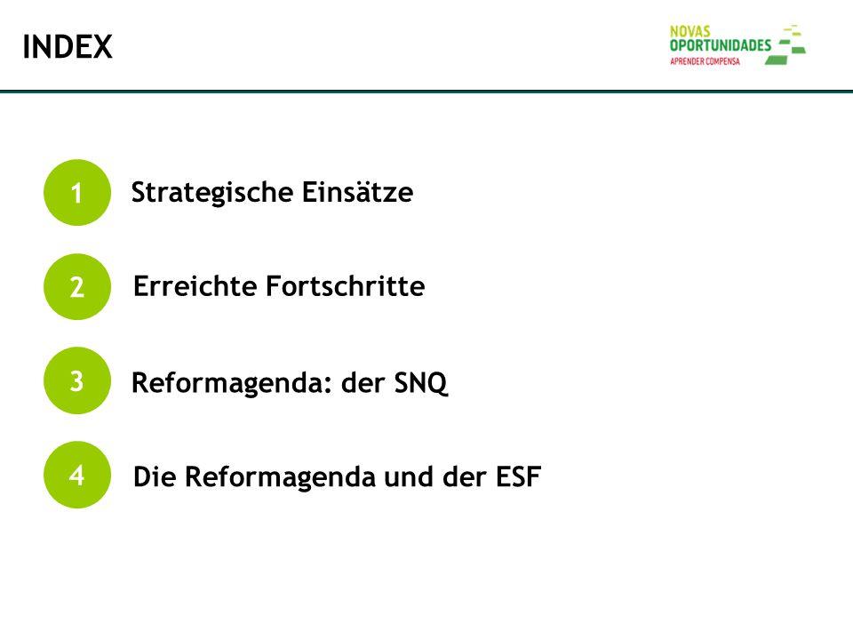 INDEX 1 3 Reformagenda: der SNQ 4 Strategische Einsätze Die Reformagenda und der ESF 2 Erreichte Fortschritte