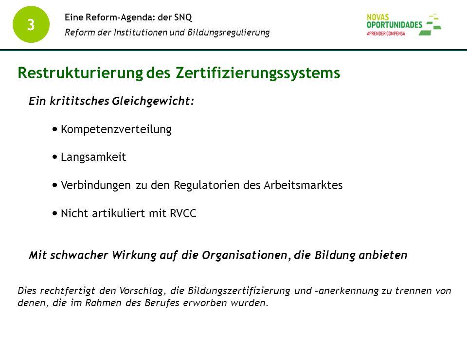 3 Restrukturierung des Zertifizierungssystems Ein krititsches Gleichgewicht:  Kompetenzverteilung  Langsamkeit  Verbindungen zu den Regulatorien de