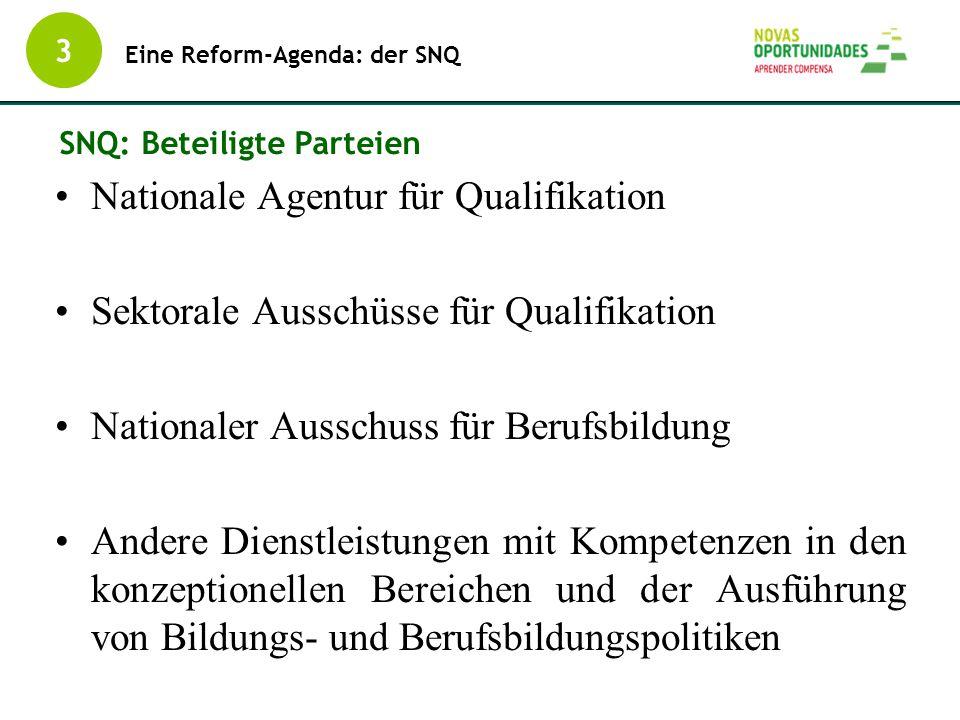 Nationale Agentur für Qualifikation Sektorale Ausschüsse für Qualifikation Nationaler Ausschuss für Berufsbildung Andere Dienstleistungen mit Kompeten