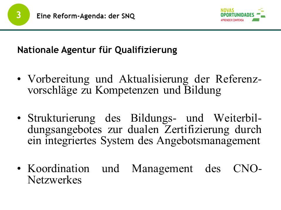 Vorbereitung und Aktualisierung der Referenz- vorschläge zu Kompetenzen und Bildung Strukturierung des Bildungs- und Weiterbil- dungsangebotes zur dua