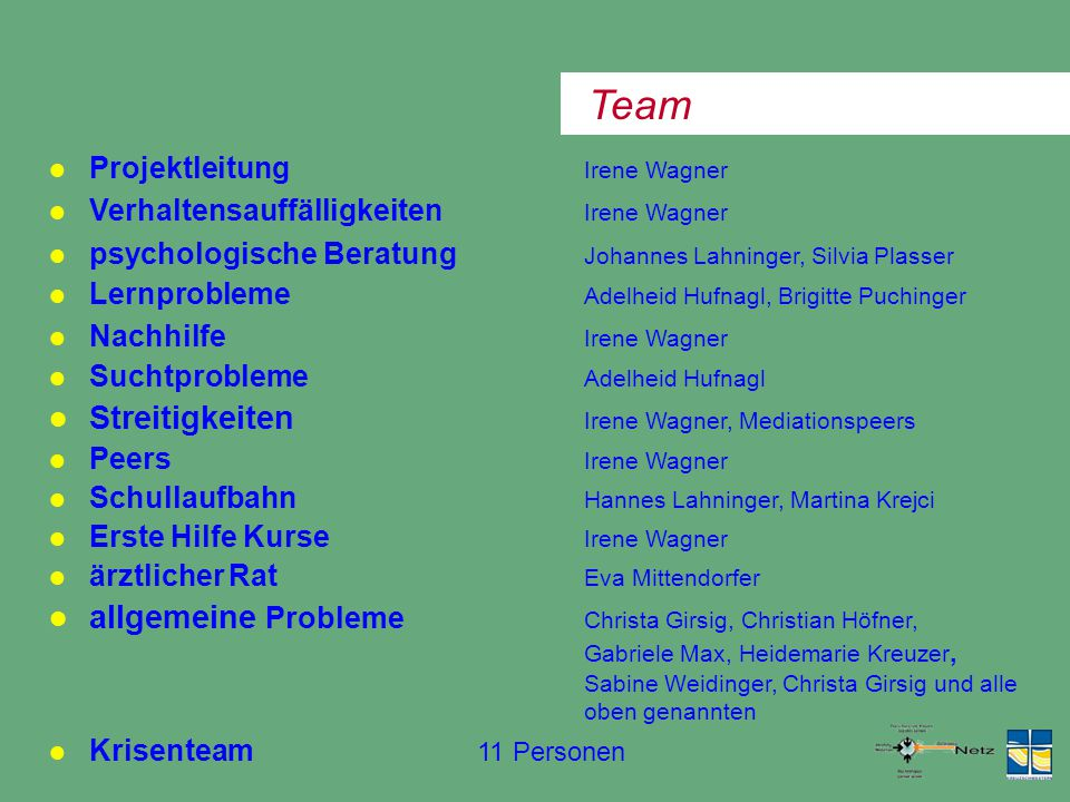 Team l Projektleitung Irene Wagner l Verhaltensauffälligkeiten Irene Wagner l psychologische Beratung Johannes Lahninger, Silvia Plasser l Lernproblem