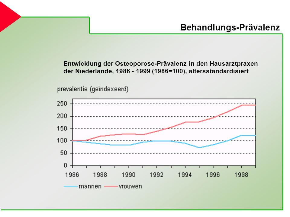 Behandlungs-Prävalenz Entwicklung der Osteoporose-Prävalenz in den Hausarztpraxen der Niederlande, 1986 - 1999 (1986=100), altersstandardisiert