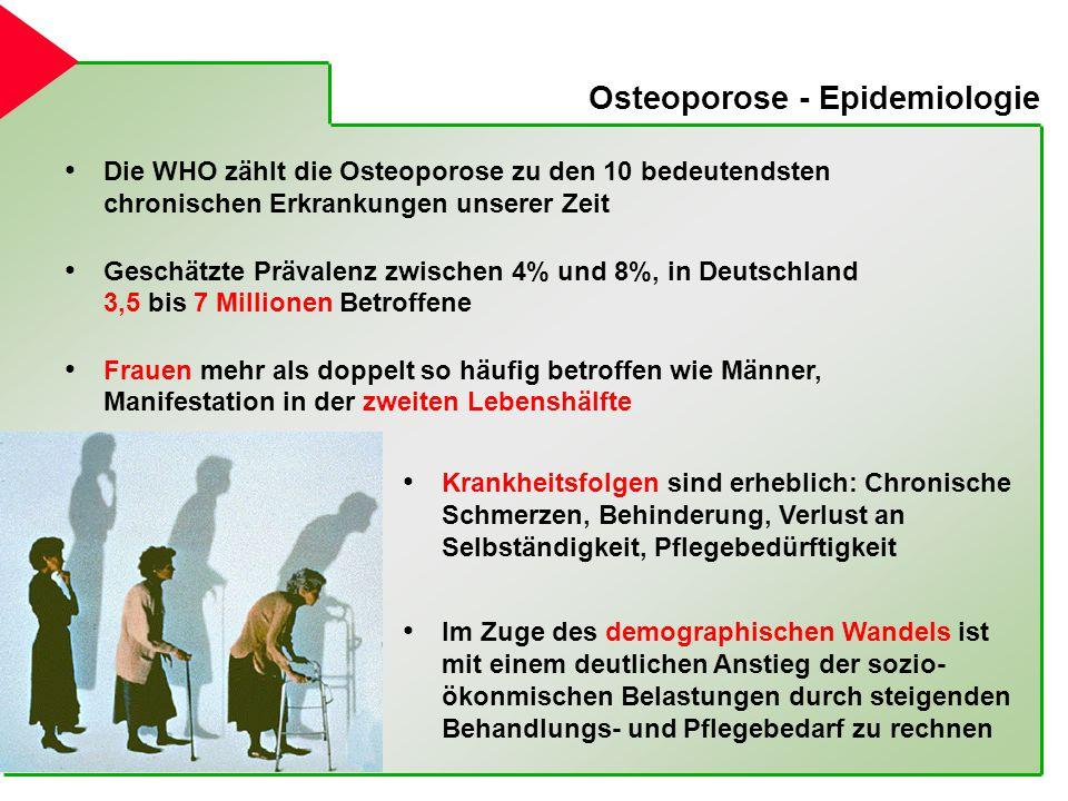 Osteoporose - Epidemiologie Die WHO zählt die Osteoporose zu den 10 bedeutendsten chronischen Erkrankungen unserer Zeit Geschätzte Prävalenz zwischen