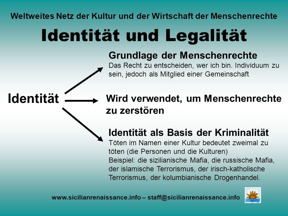 Weltweites Netz der Kultur und der Wirtschaft der Menschenrechte Identität www.sicilianrenaissance.info – staff@sicilianrenaissance.info Grundlage der Menschenrechte Das Recht zu entscheiden, wer ich bin.