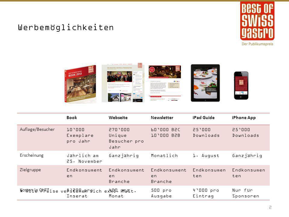 Werbemöglichkeiten 2 BookWebseiteNewsletteriPad GuideiPhone App Auflage/Besucher 10'000 Exemplare pro Jahr 270'000 Unique Besucher pro Jahr 60'000 B2C
