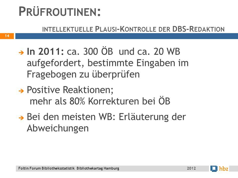Foltin Forum Bibliotheksstatistik Bibliothekartag Hamburg P RÜFROUTINEN : INTELLEKTUELLE P LAUSI -K ONTROLLE DER DBS-R EDAKTION  In 2011: ca.