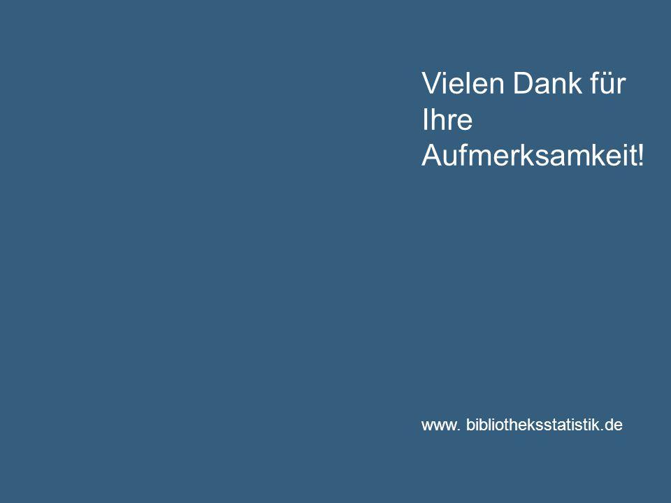 Vielen Dank für Ihre Aufmerksamkeit! www. bibliotheksstatistik.de
