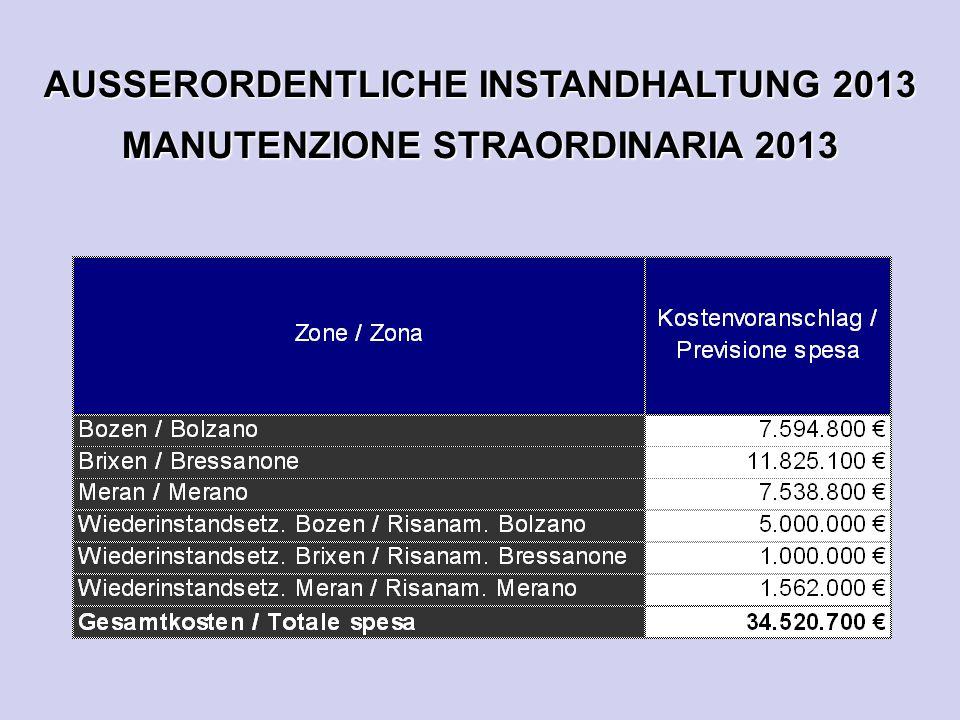 AUSSERORDENTLICHE INSTANDHALTUNG 2013 MANUTENZIONE STRAORDINARIA 2013