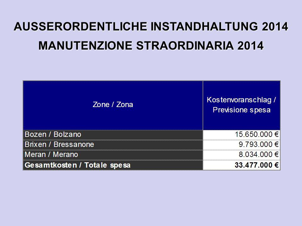 AUSSERORDENTLICHE INSTANDHALTUNG 2014 MANUTENZIONE STRAORDINARIA 2014