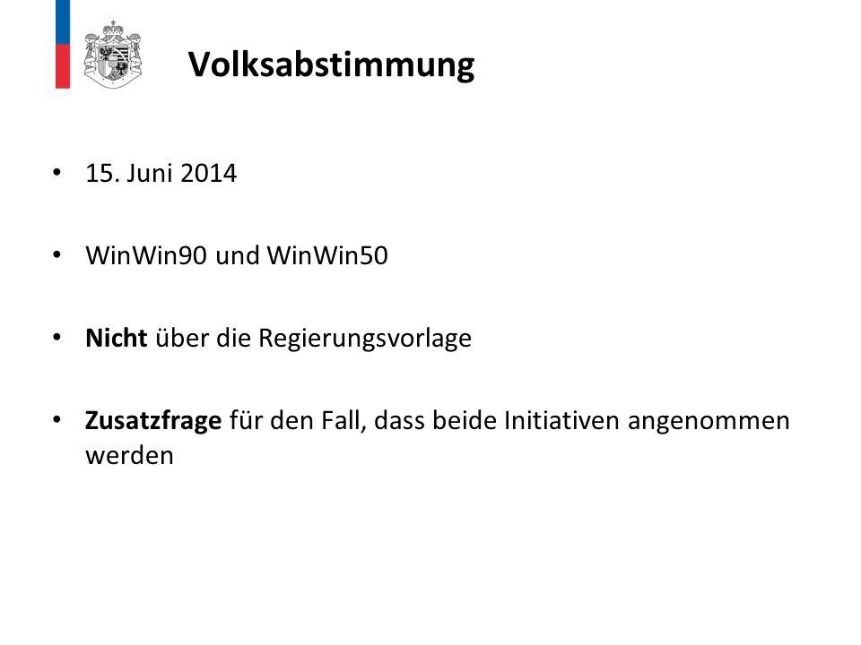 15. Juni 2014 WinWin90 und WinWin50 Nicht über die Regierungsvorlage Zusatzfrage für den Fall, dass beide Initiativen angenommen werden Volksabstimmun