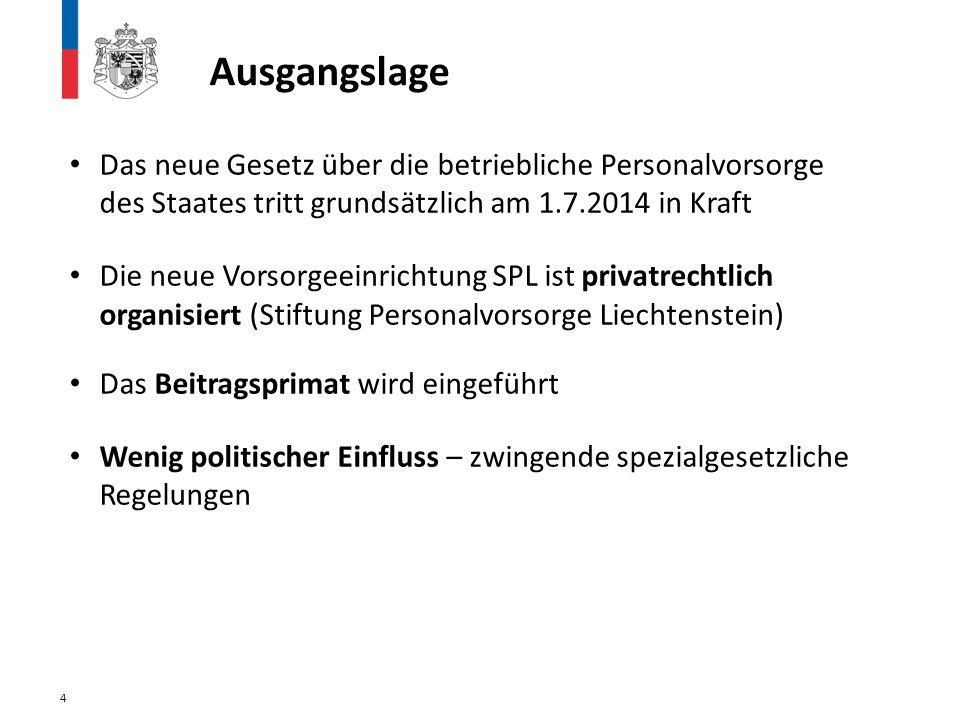 4 Das neue Gesetz über die betriebliche Personalvorsorge des Staates tritt grundsätzlich am 1.7.2014 in Kraft Die neue Vorsorgeeinrichtung SPL ist pri