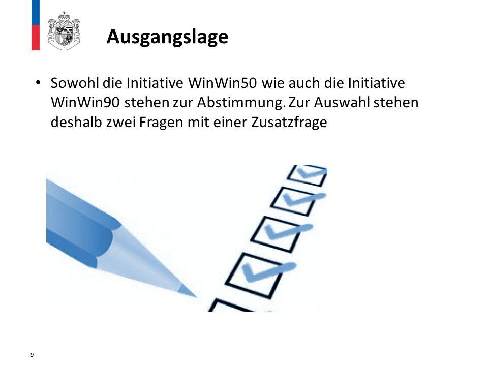 9 Sowohl die Initiative WinWin50 wie auch die Initiative WinWin90 stehen zur Abstimmung. Zur Auswahl stehen deshalb zwei Fragen mit einer Zusatzfrage