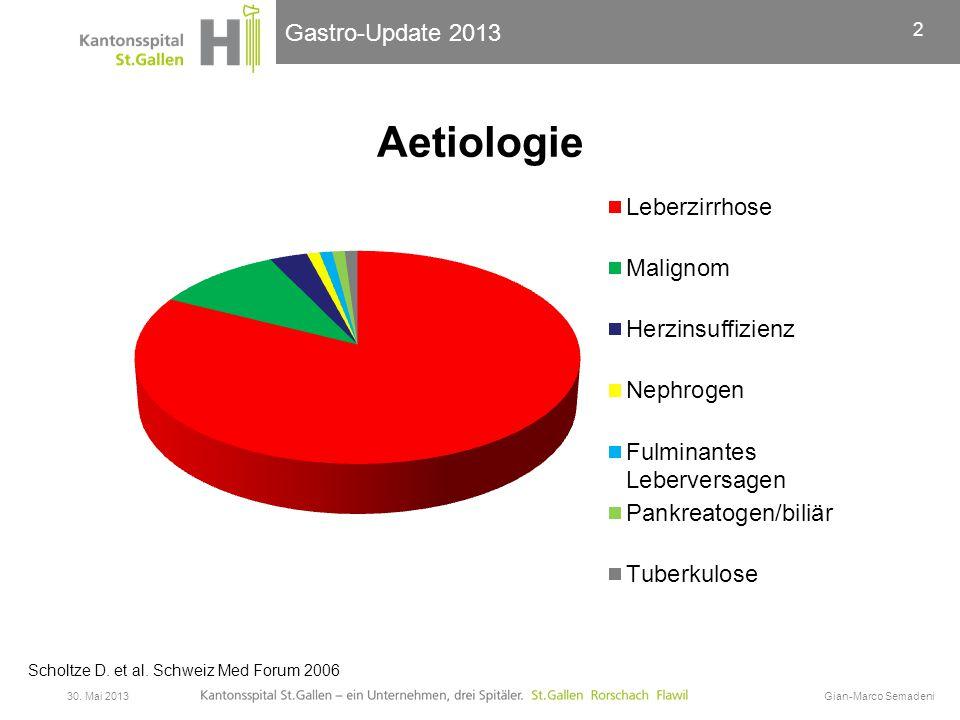 Gastro-Update 2013 Abklärung von Ascites, diagnostische Punktion  Immer.