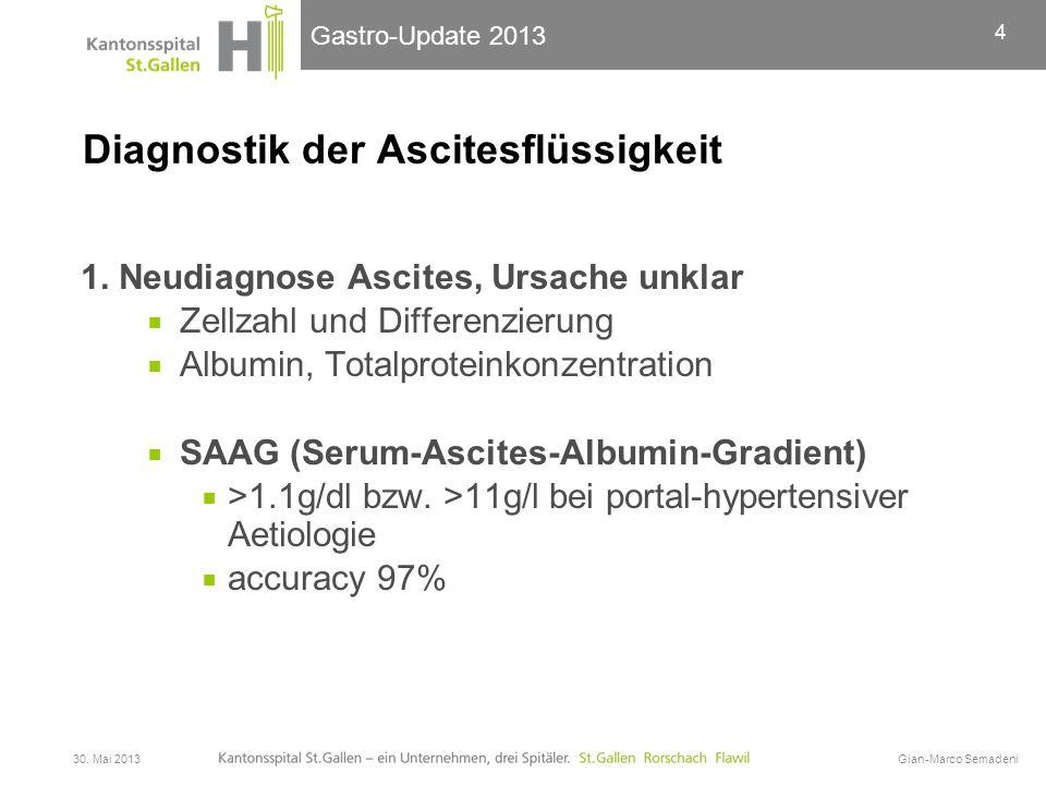 Gastro-Update 2013 Diagnostik der Ascitesflüssigkeit 1. Neudiagnose Ascites, Ursache unklar  Zellzahl und Differenzierung  Albumin, Totalproteinkonz