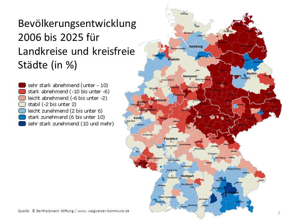 5 Bevölkerungsentwicklung 2006 bis 2025 für Landkreise und kreisfreie Städte (in %) Quelle: © Berthelsmann Stiftung / www.