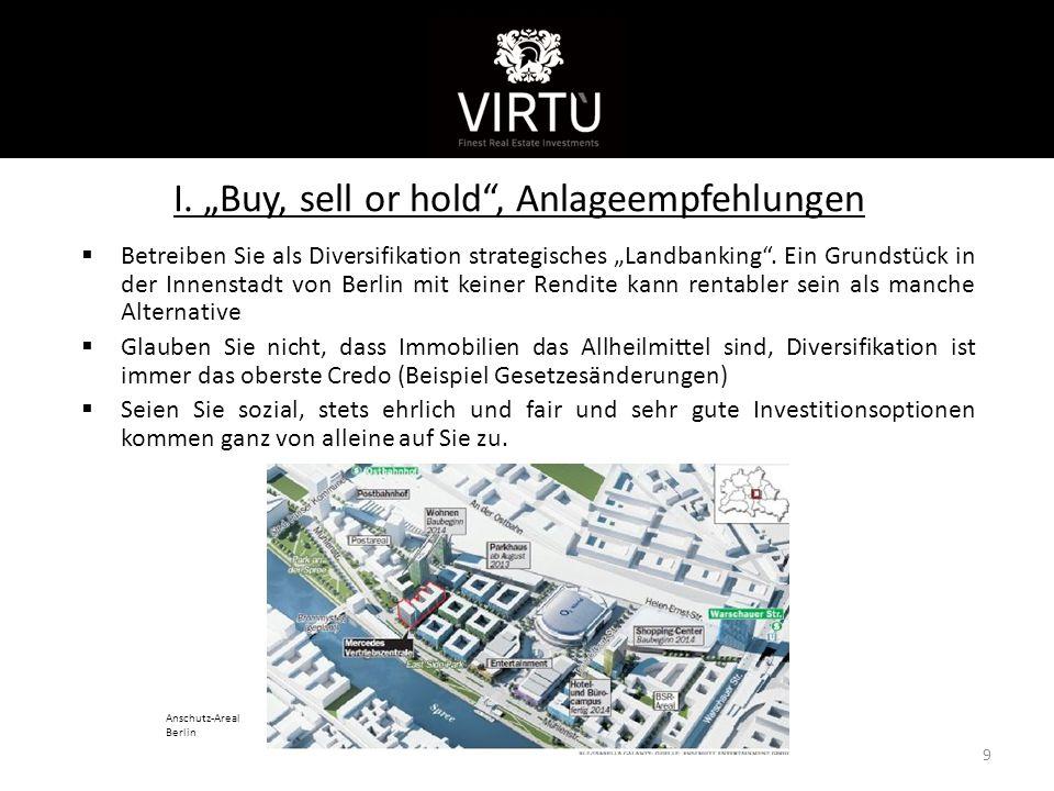 """I. """"Buy, sell or hold"""", Anlageempfehlungen  Betreiben Sie als Diversifikation strategisches """"Landbanking"""". Ein Grundstück in der Innenstadt von Berli"""