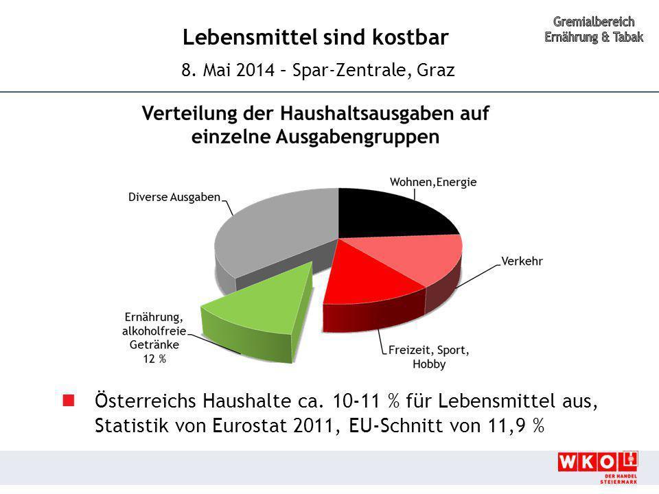 Lebensmittel sind kostbar 8. Mai 2014 – Spar-Zentrale, Graz Österreichs Haushalte ca. 10-11 % für Lebensmittel aus, Statistik von Eurostat 2011, EU-Sc
