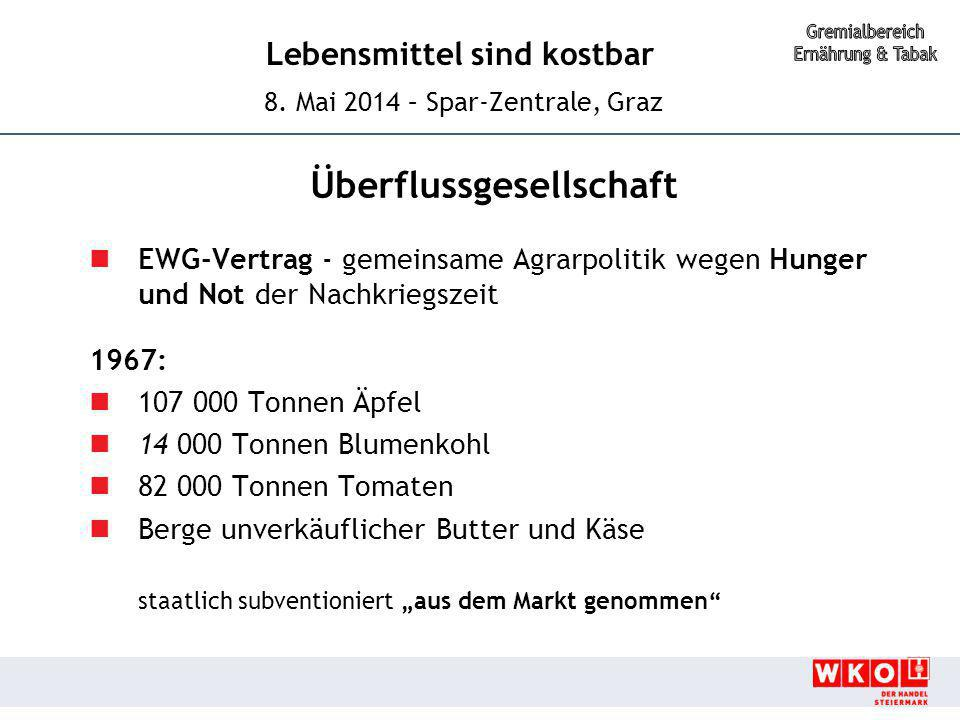 Lebensmittel sind kostbar 8. Mai 2014 – Spar-Zentrale, Graz Überflussgesellschaft EWG-Vertrag - gemeinsame Agrarpolitik wegen Hunger und Not der Nachk