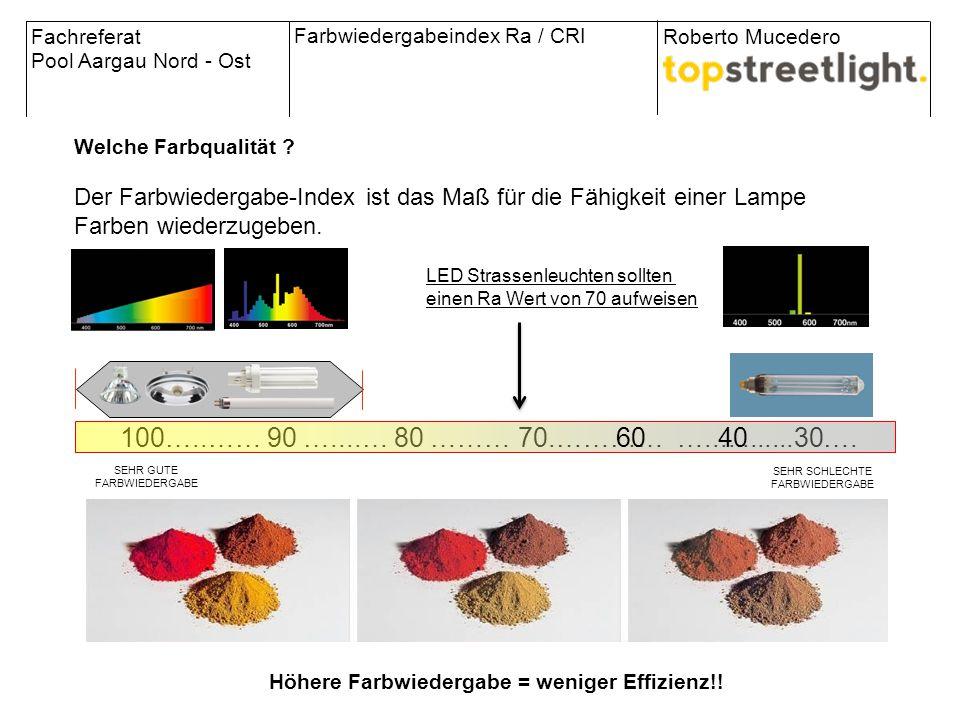 Der Farbwiedergabe-Index ist das Maß für die Fähigkeit einer Lampe Farben wiederzugeben. Gruppo di resaGamma di indici di dei coloriresa cromatica 100