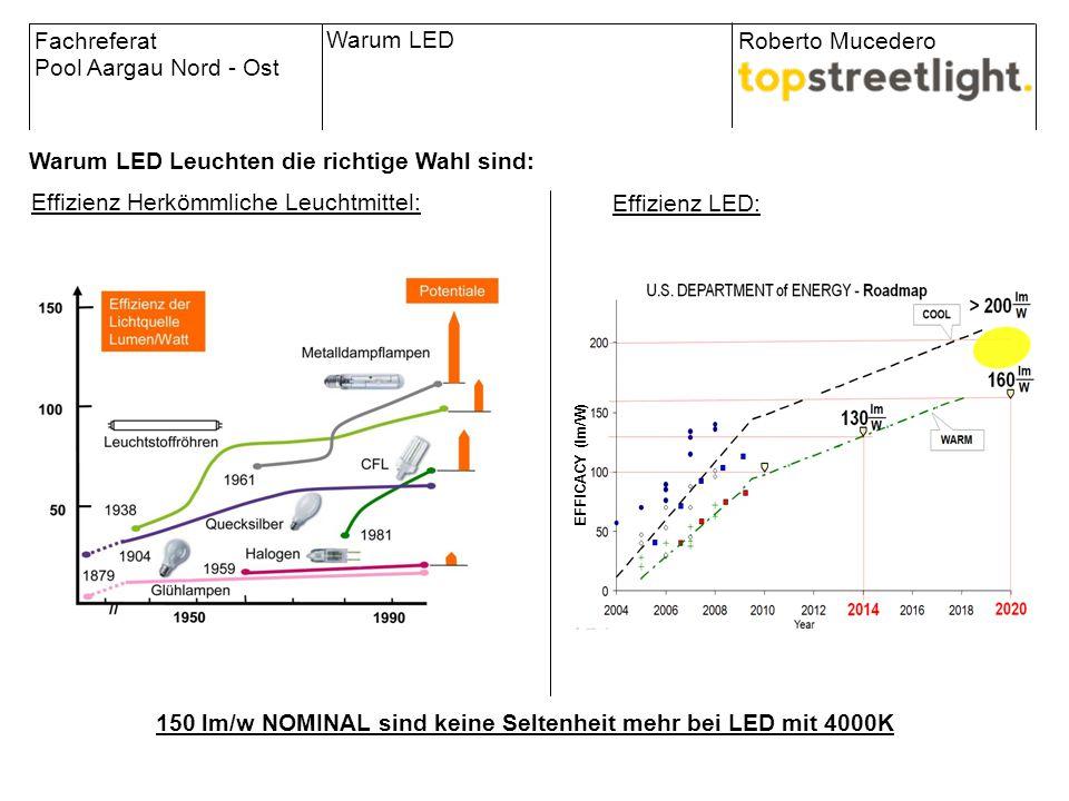 Effizienz Herkömmliche Leuchtmittel: Warum LED Leuchten die richtige Wahl sind: Fachreferat Pool Aargau Nord - Ost Roberto Mucedero Effizienz LED: War
