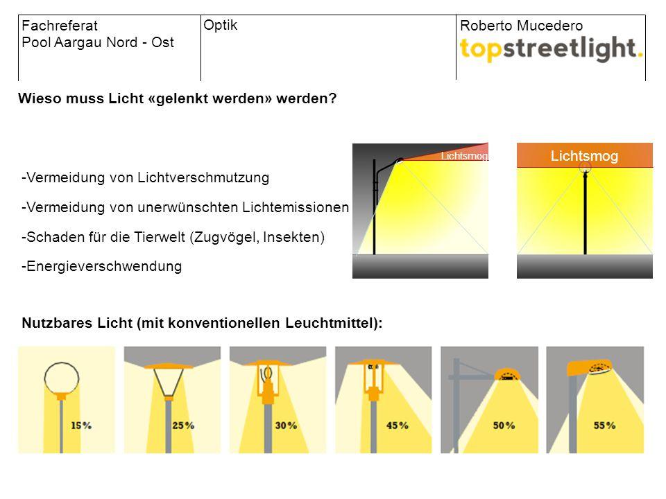 Wieso muss Licht «gelenkt werden» werden? Fachreferat Pool Aargau Nord - Ost Roberto Mucedero Optik Lichtsmog -Vermeidung von Lichtverschmutzung -Verm