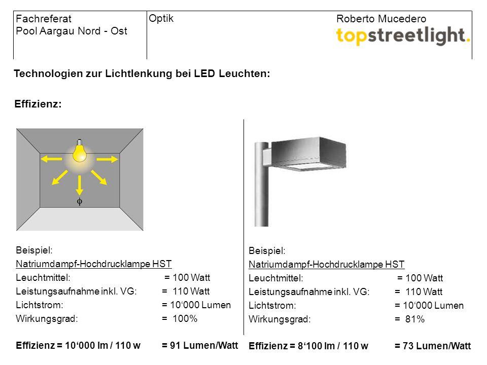 Effizienz: Technologien zur Lichtlenkung bei LED Leuchten: Fachreferat Pool Aargau Nord - Ost Roberto Mucedero Optik Beispiel: Natriumdampf-Hochdruckl