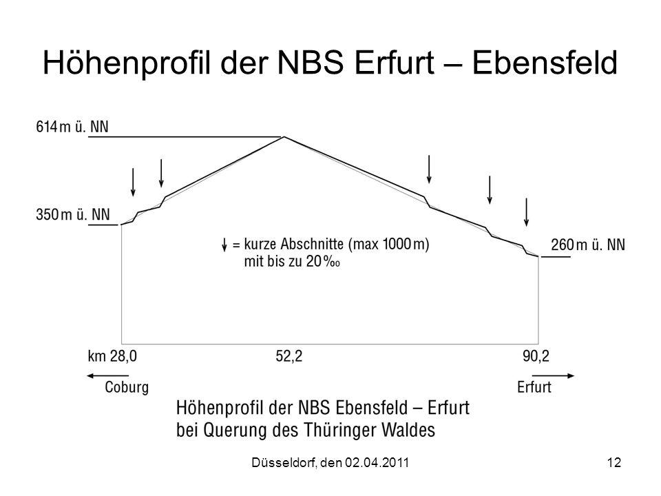 Düsseldorf, den 02.04.201112 Höhenprofil der NBS Erfurt – Ebensfeld