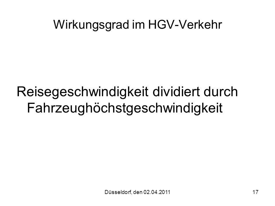 Düsseldorf, den 02.04.201117 Wirkungsgrad im HGV-Verkehr Reisegeschwindigkeit dividiert durch Fahrzeughöchstgeschwindigkeit