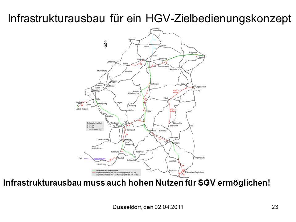 Düsseldorf, den 02.04.201123 Infrastrukturausbau für ein HGV-Zielbedienungskonzept Infrastrukturausbau muss auch hohen Nutzen für SGV ermöglichen!