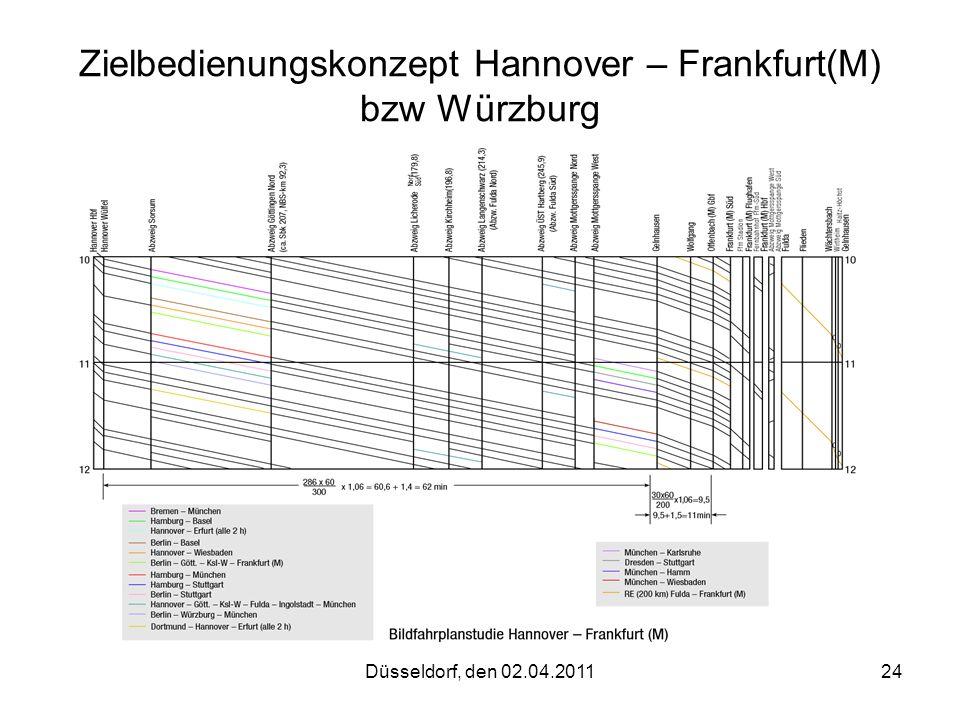 Düsseldorf, den 02.04.201124 Zielbedienungskonzept Hannover – Frankfurt(M) bzw Würzburg
