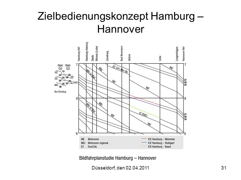 Düsseldorf, den 02.04.201131 Zielbedienungskonzept Hamburg – Hannover