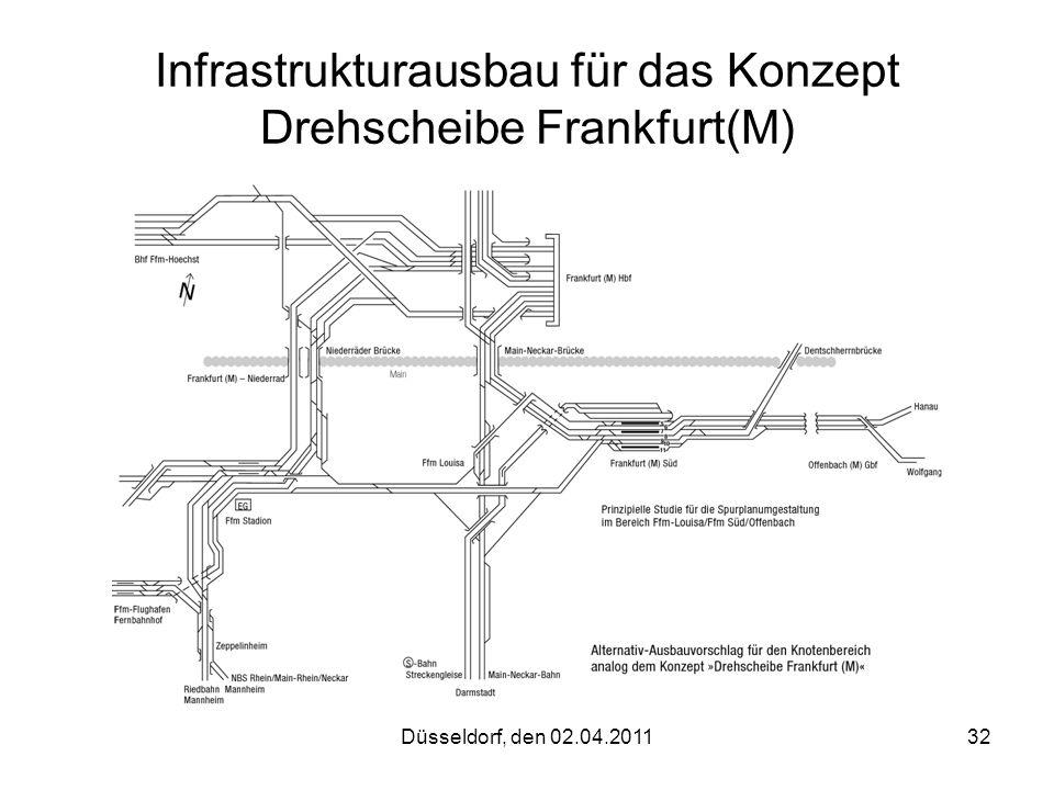 Düsseldorf, den 02.04.201132 Infrastrukturausbau für das Konzept Drehscheibe Frankfurt(M)