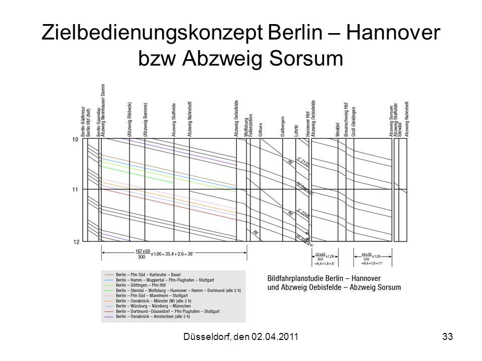 Düsseldorf, den 02.04.201133 Zielbedienungskonzept Berlin – Hannover bzw Abzweig Sorsum