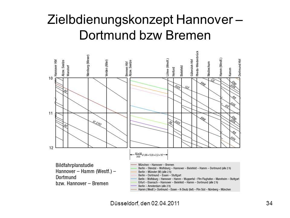 Düsseldorf, den 02.04.201134 Zielbdienungskonzept Hannover – Dortmund bzw Bremen