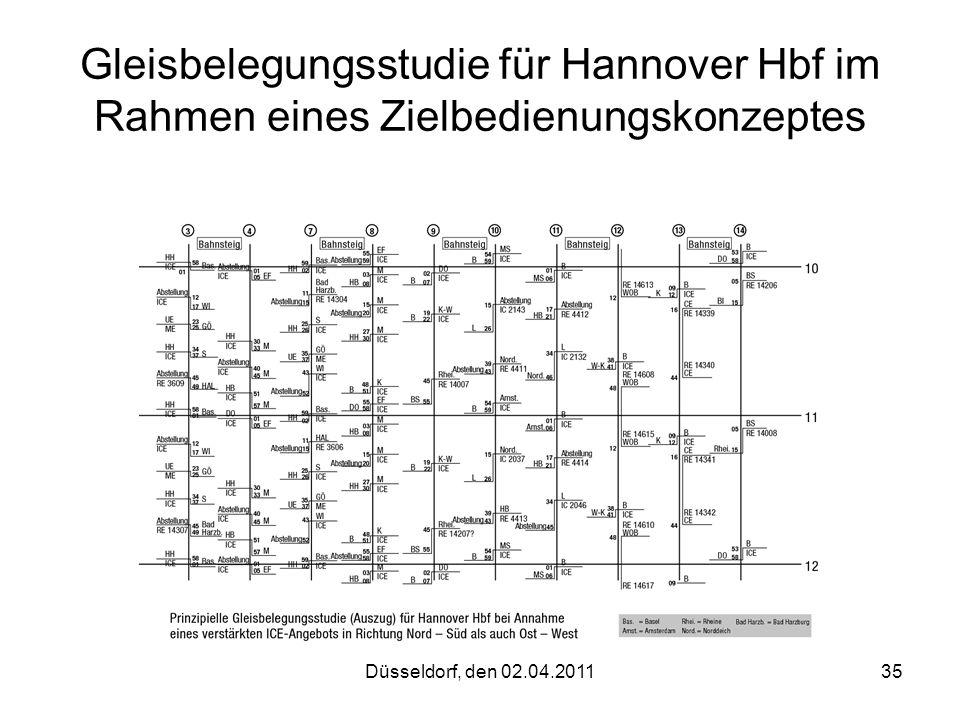 Düsseldorf, den 02.04.201135 Gleisbelegungsstudie für Hannover Hbf im Rahmen eines Zielbedienungskonzeptes