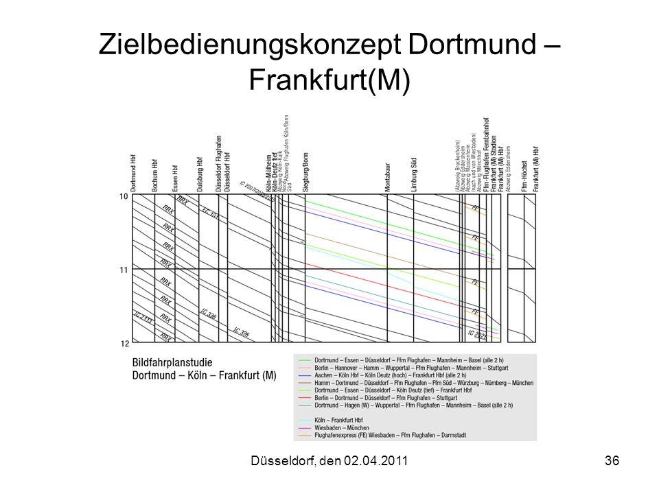 Düsseldorf, den 02.04.201136 Zielbedienungskonzept Dortmund – Frankfurt(M)