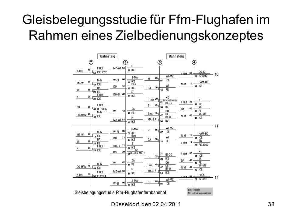 Düsseldorf, den 02.04.201138 Gleisbelegungsstudie für Ffm-Flughafen im Rahmen eines Zielbedienungskonzeptes
