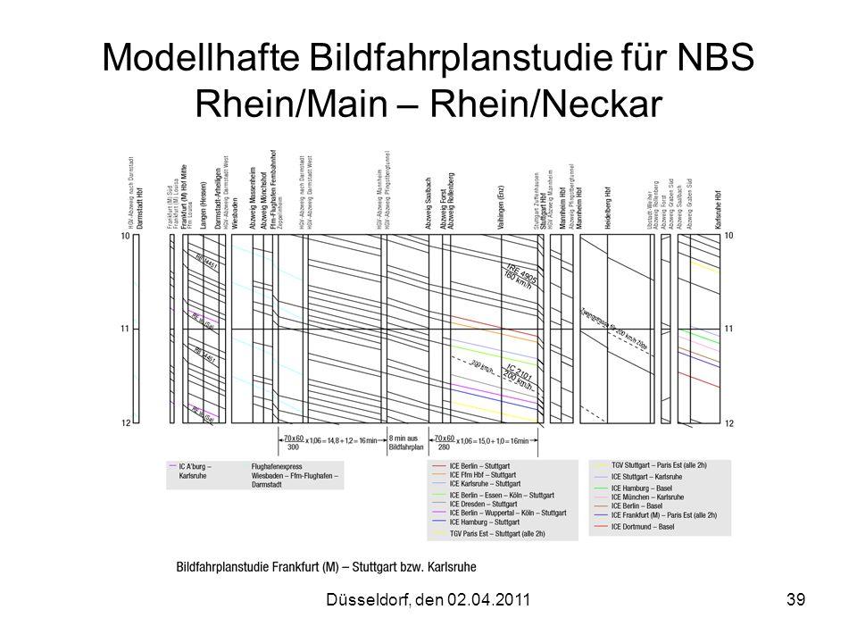 Düsseldorf, den 02.04.201139 Modellhafte Bildfahrplanstudie für NBS Rhein/Main – Rhein/Neckar