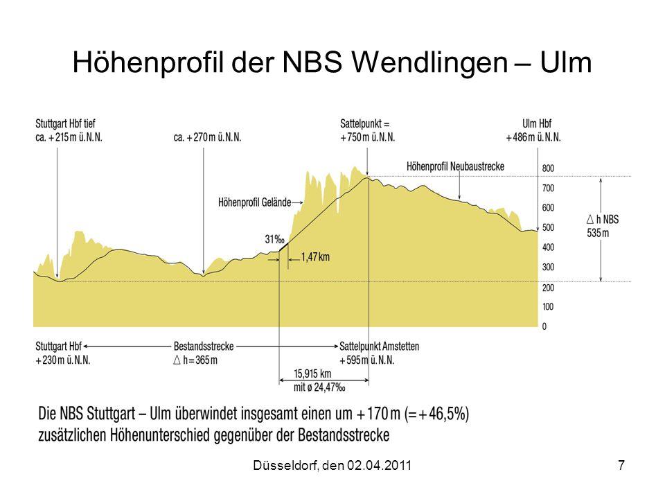 Düsseldorf, den 02.04.20117 Höhenprofil der NBS Wendlingen – Ulm