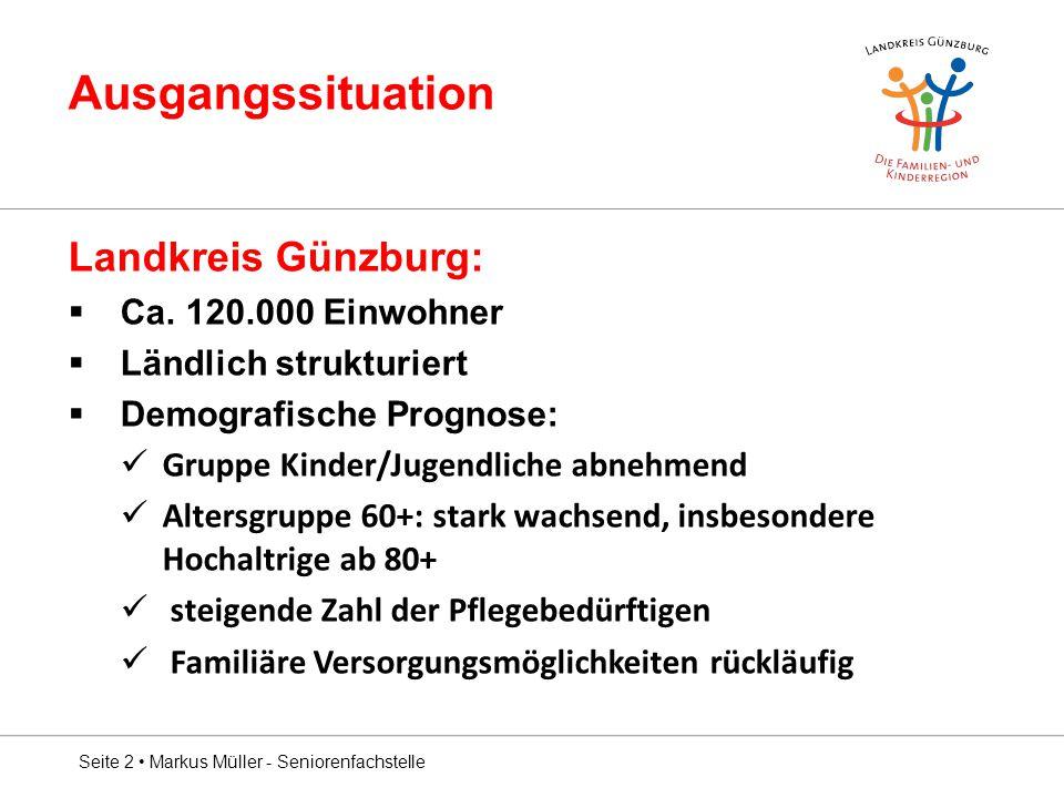 Ausgangssituation Landkreis Günzburg:  Ca. 120.000 Einwohner  Ländlich strukturiert  Demografische Prognose: Gruppe Kinder/Jugendliche abnehmend Al