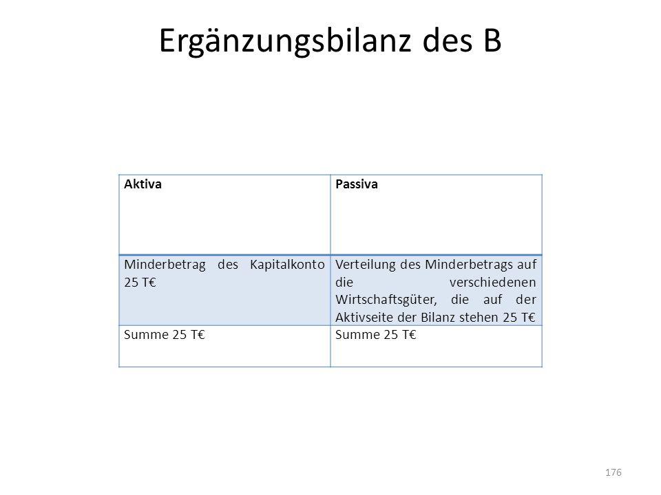 Ergänzungsbilanz des B AktivaPassiva Minderbetrag des Kapitalkonto 25 T€ Verteilung des Minderbetrags auf die verschiedenen Wirtschaftsgüter, die auf