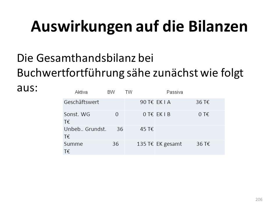 Auswirkungen auf die Bilanzen Die Gesamthandsbilanz bei Buchwertfortführung sähe zunächst wie folgt aus: 206 Geschäftswert90 T€EK I A 36 T€ Sonst. WG