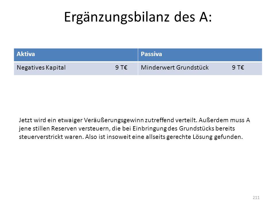 Ergänzungsbilanz des A: 211 AktivaPassiva Negatives Kapital 9 T€Minderwert Grundstück 9 T€ Jetzt wird ein etwaiger Veräußerungsgewinn zutreffend verte